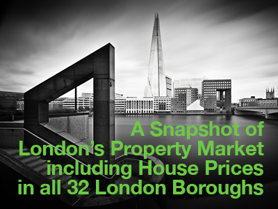 London property market, house prices and values